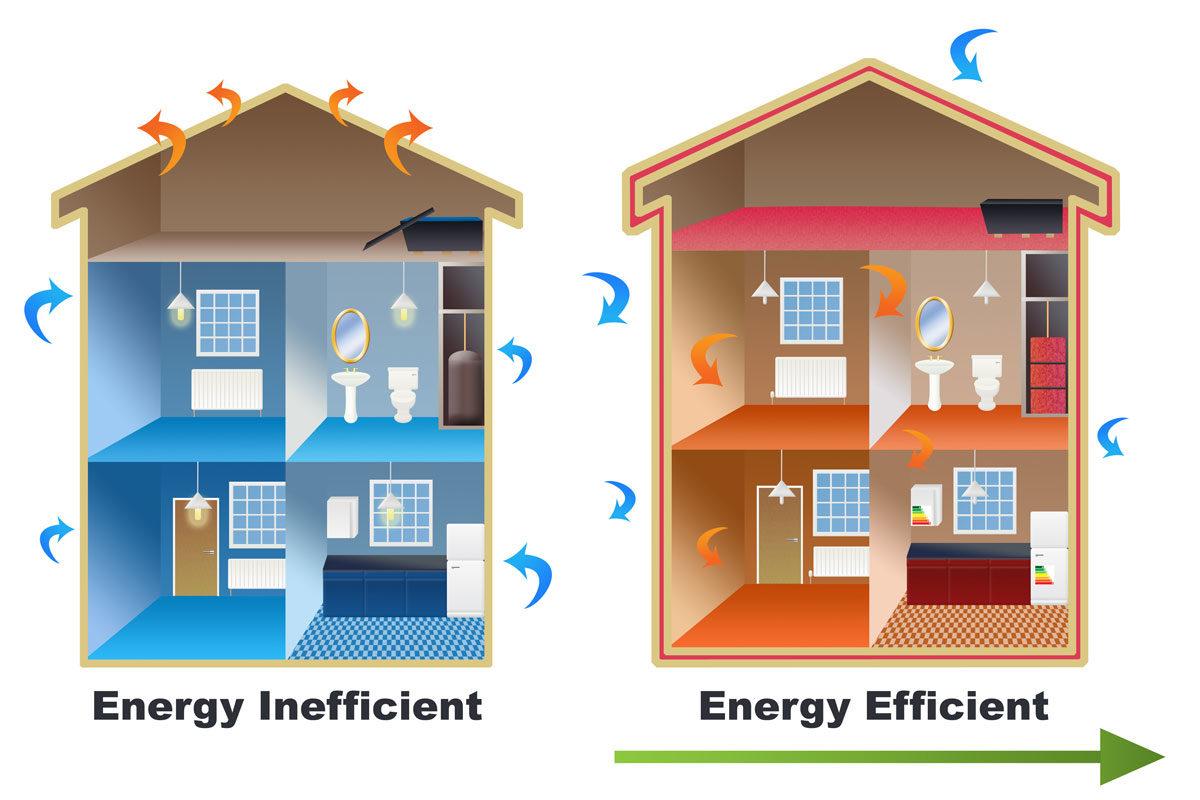 energy efficiency audit boise